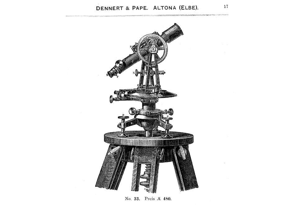 1902 - System Rietz